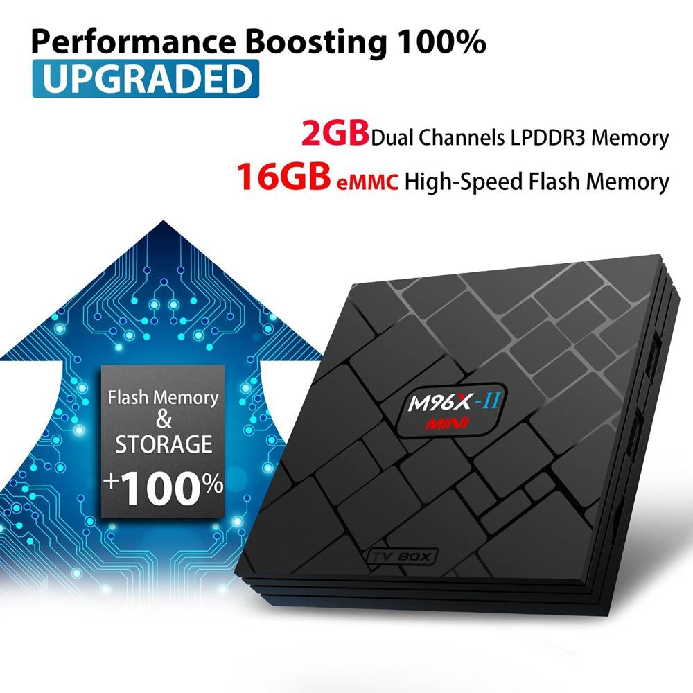 buy m96x ii mini box