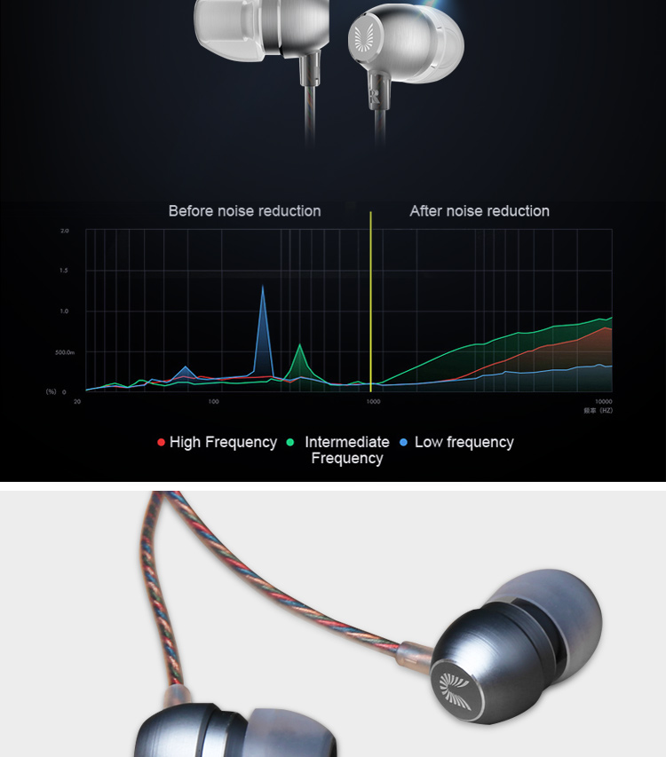 UiiSii HM7 Metal In-ear Headphone with Microphone for Mobile Phone
